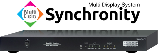 Multi Display System Synchronity